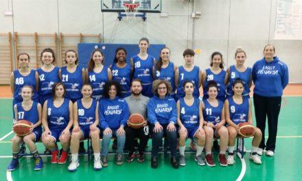 Con 'Testa, Cuore e Gambe', le nostre ragazze U16 del basket femminile accedono alle finali nazionali (FOTO)